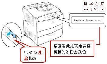 """打印机液晶屏提示""""Replace Toner X""""的问题说明"""