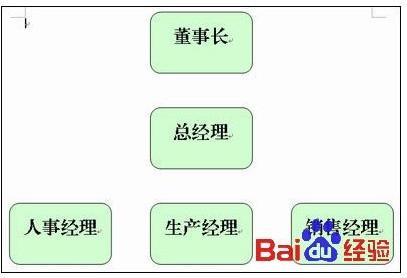 wps文档中怎样插入组织结构图