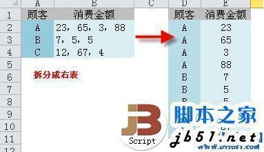 Excel如何拆分同类项 Excel拆分同类项教程