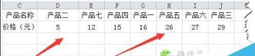 Excel中自定义排序怎么使用