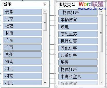 """如何利用Excel2010的""""切片器""""功能查看透视表中明细数据不切换筛选或工作表方法"""