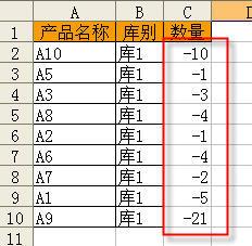 Excel正数批量转换成负数教程