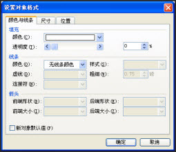 WPS演示教程:妙用触发器让相关对象随机显示