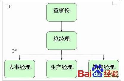 wps excel 中如何插入组织结构图
